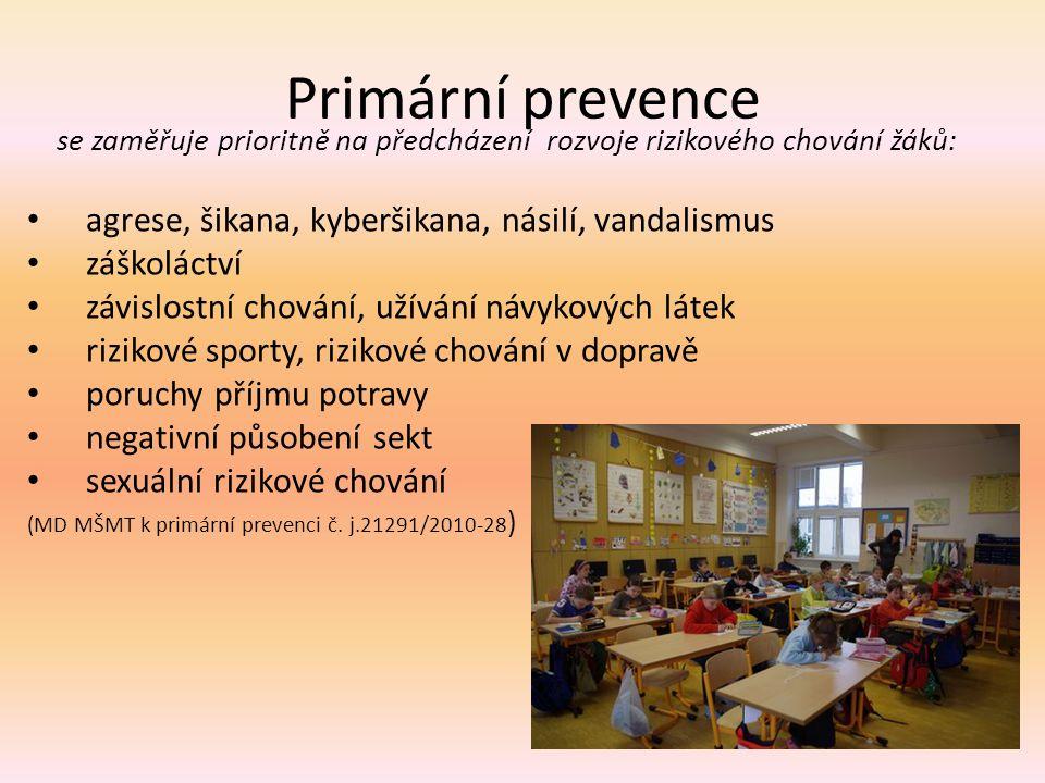 Primární prevence se zaměřuje prioritně na předcházení rozvoje rizikového chování žáků: • agrese, šikana, kyberšikana, násilí, vandalismus • záškoláct