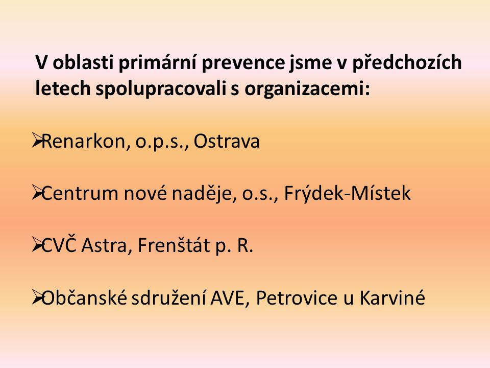 V oblasti primární prevence jsme v předchozích letech spolupracovali s organizacemi:  Renarkon, o.p.s., Ostrava  Centrum nové naděje, o.s., Frýdek-M
