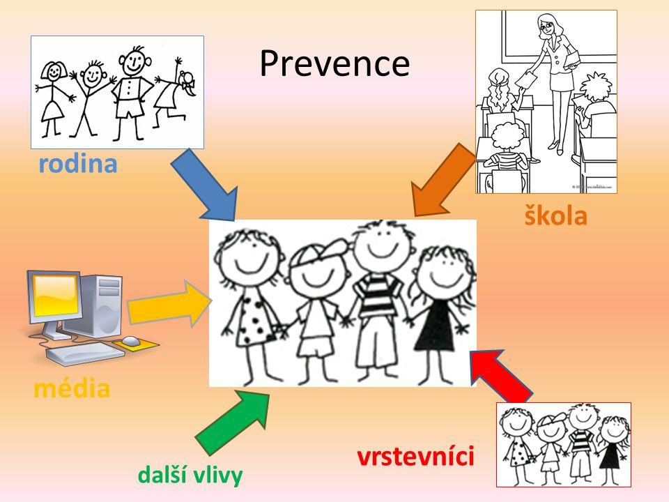 Prevence rodina škola vrstevníci média další vlivy