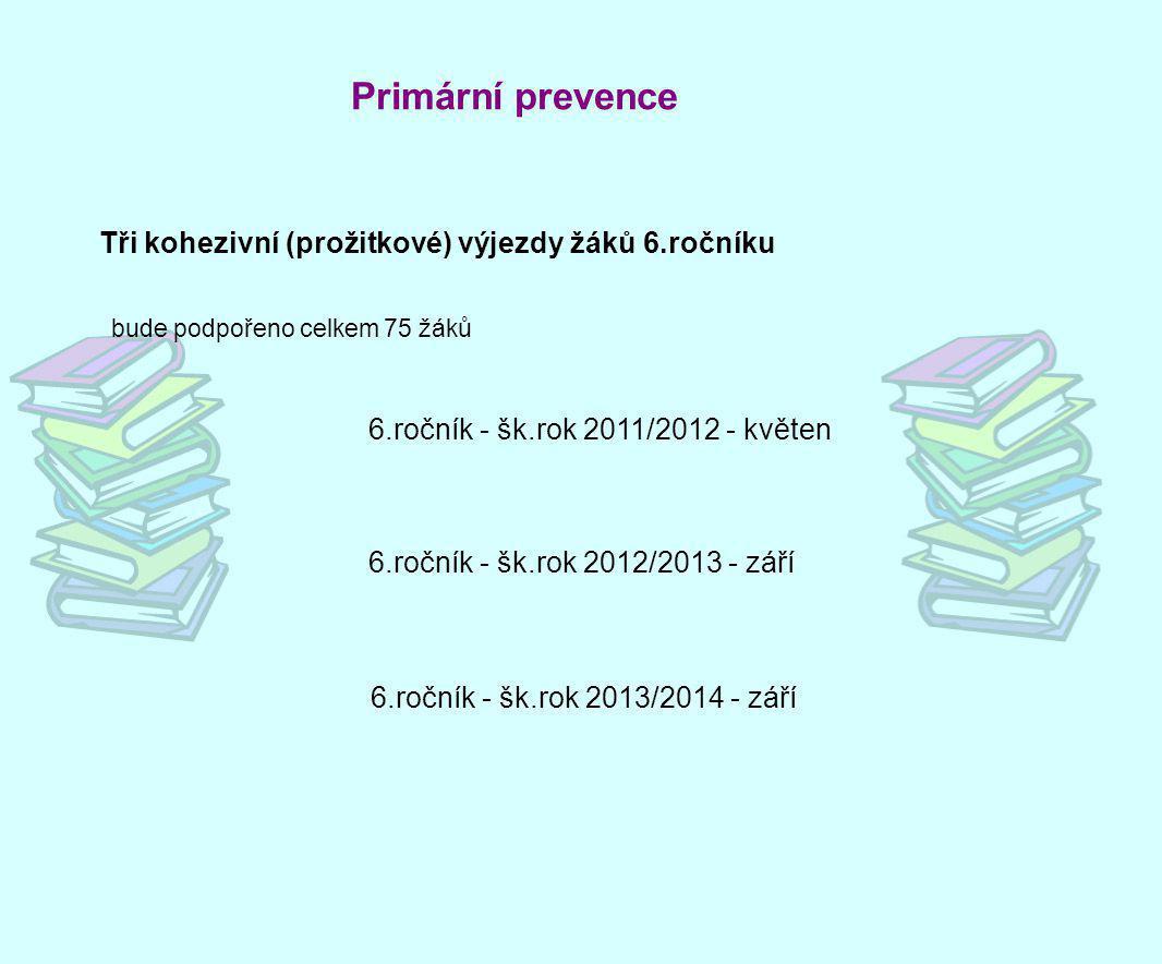 Primární prevence Tři kohezivní (prožitkové) výjezdy žáků 6.ročníku 6.ročník - šk.rok 2011/2012 - květen 6.ročník - šk.rok 2012/2013 - září 6.ročník -