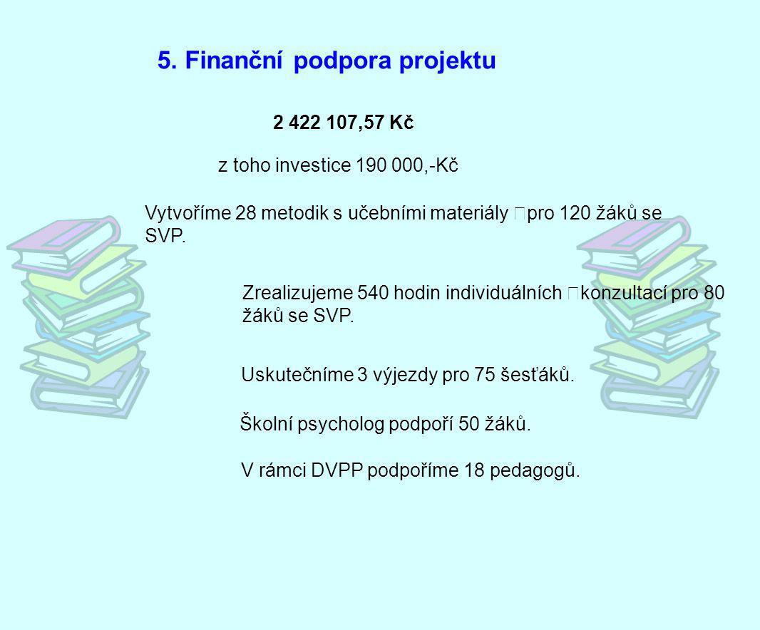 5. Finanční podpora projektu 2 422 107,57 Kč z toho investice 190 000,-Kč Vytvoříme 28 metodik s učebními materiály pro 120 žáků se SVP. Zrealizujeme