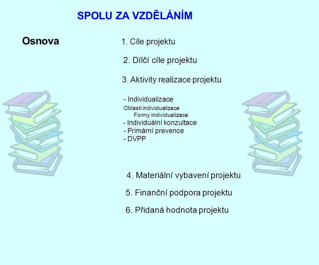 Osnova 1. Cíle projektu 2. Dílčí cíle projektu 3. Aktivity realizace projektu - Individualizace Oblasti individualizace Formy individualizace - Indivi