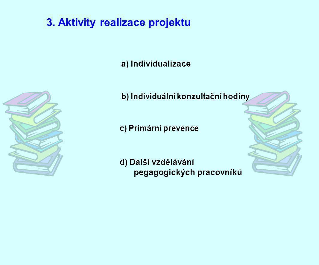 3. Aktivity realizace projektu a)Individualizace b)Individuální konzultační hodiny c)Primární prevence d)Další vzdělávání pegagogických pracovníků