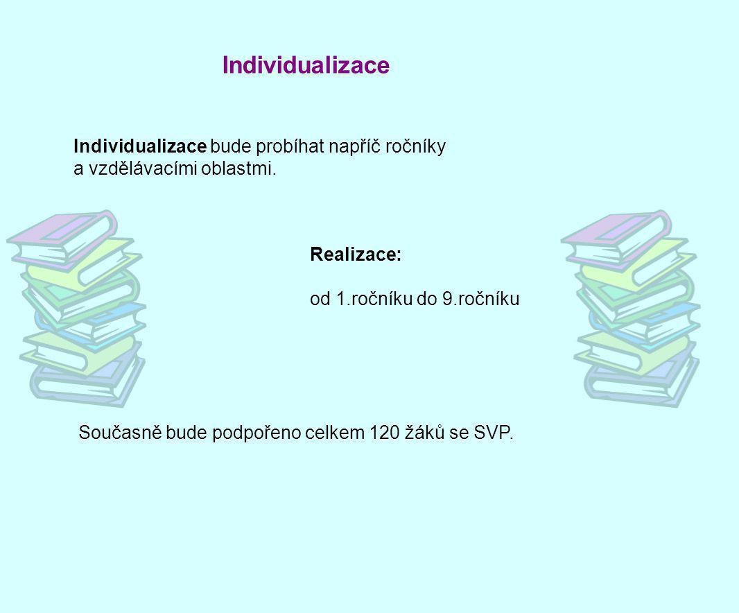 Individualizace Realizace: od 1.ročníku do 9.ročníku Individualizace bude probíhat napříč ročníky a vzdělávacími oblastmi. Současně bude podpořeno cel