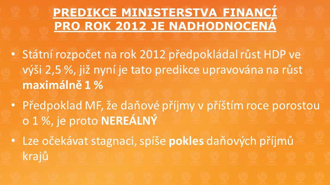 PREDIKCE MINISTERSTVA FINANCÍ PRO ROK 2012 JE NADHODNOCENÁ • Státní rozpočet na rok 2012 předpokládal růst HDP ve výši 2,5 %, již nyní je tato predikc