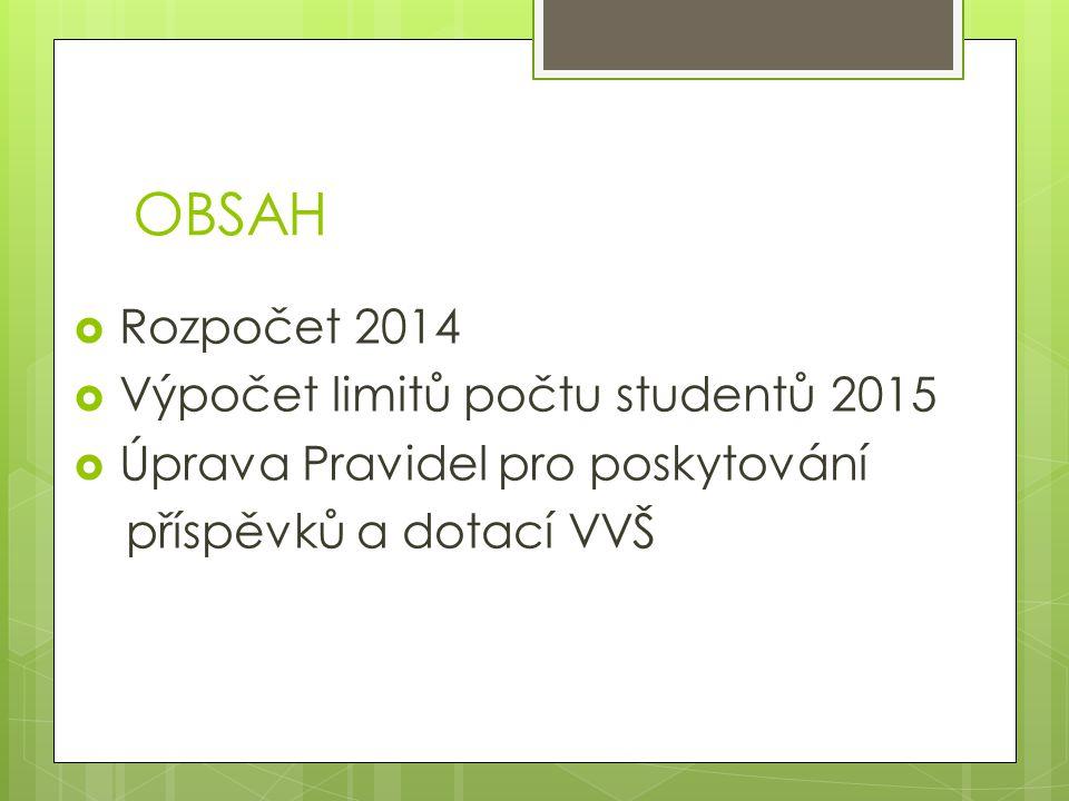 Ukazatel200920102011201220132014 Celkem rozpočet VŠ (mil.