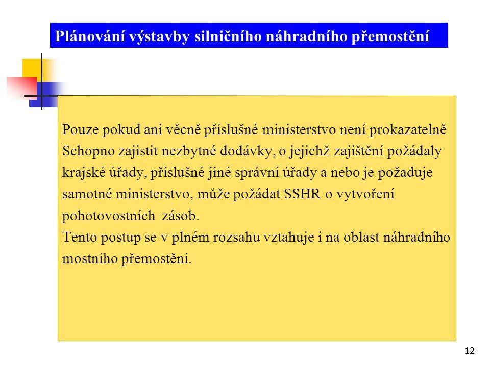 12 Pouze pokud ani věcně příslušné ministerstvo není prokazatelně Schopno zajistit nezbytné dodávky, o jejichž zajištění požádaly krajské úřady, přísl