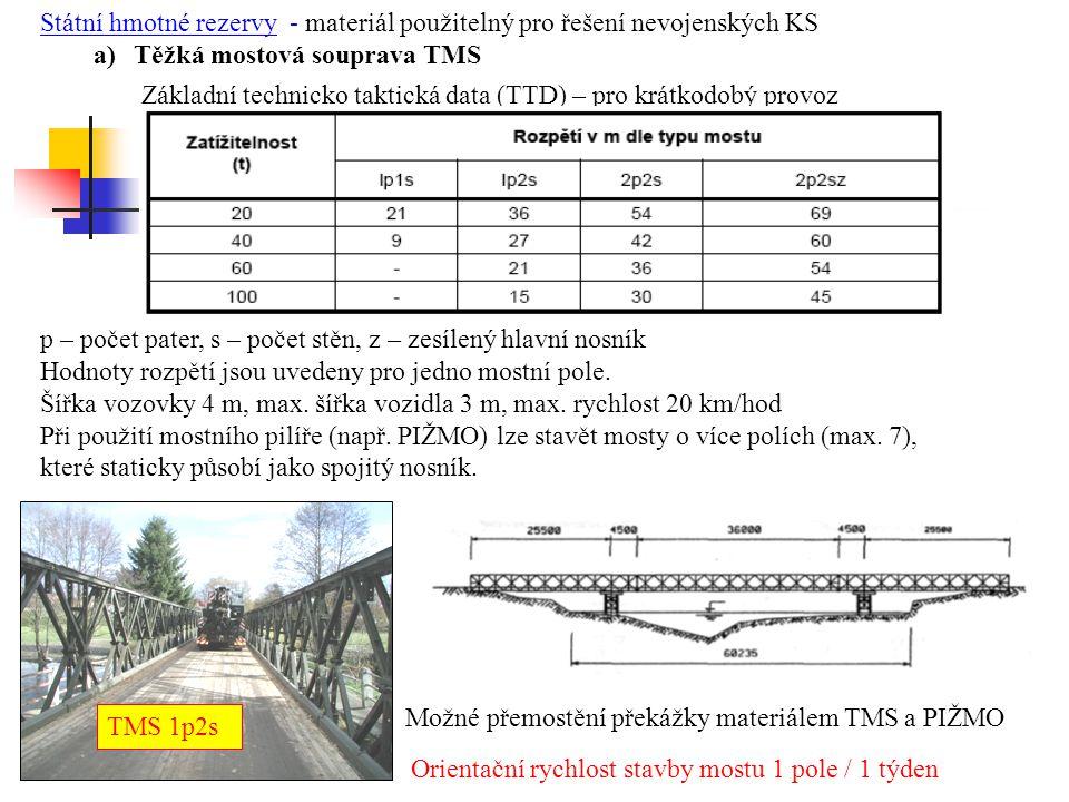 Státní hmotné rezervy - materiál použitelný pro řešení nevojenských KS a)Těžká mostová souprava TMS p – počet pater, s – počet stěn, z – zesílený hlav