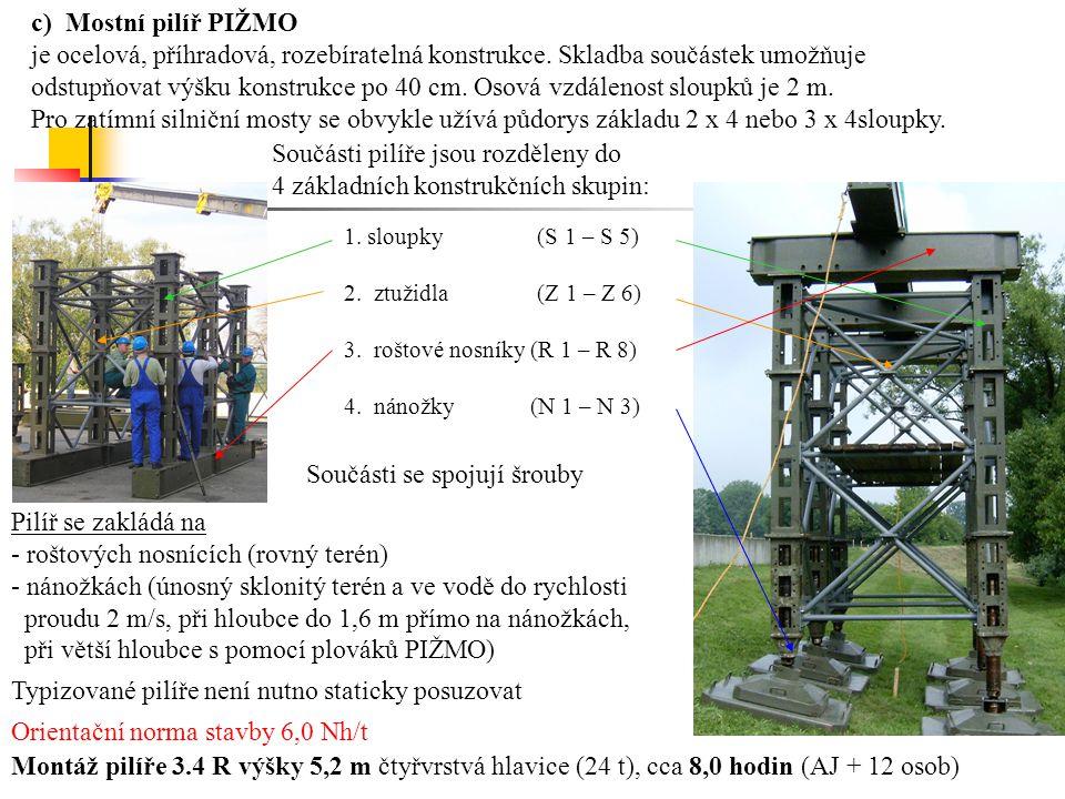c) Mostní pilíř PIŽMO je ocelová, příhradová, rozebíratelná konstrukce. Skladba součástek umožňuje odstupňovat výšku konstrukce po 40 cm. Osová vzdále