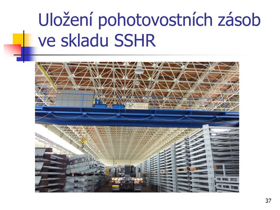 Uložení pohotovostních zásob ve skladu SSHR 37