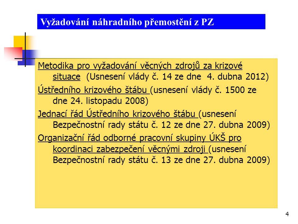 4 Metodika pro vyžadování věcných zdrojů za krizové situace (Usnesení vlády č. 14 ze dne 4. dubna 2012) Ústředního krizového štábu (usnesení vlády č.