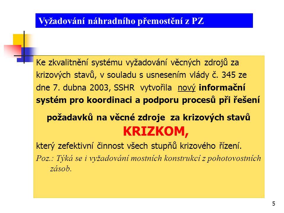 5 Ke zkvalitnění systému vyžadování věcných zdrojů za krizových stavů, v souladu s usnesením vlády č. 345 ze dne 7. dubna 2003, SSHR vytvořila nový in