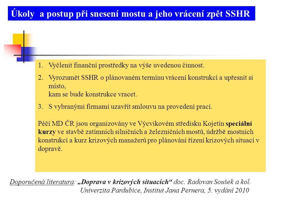 Úkoly a postup při snesení mostu a jeho vrácení zpět SSHR 1.Vyčlenit finanční prostředky na výše uvedenou činnost. 2.Vyrozumět SSHR o plánovaném termí