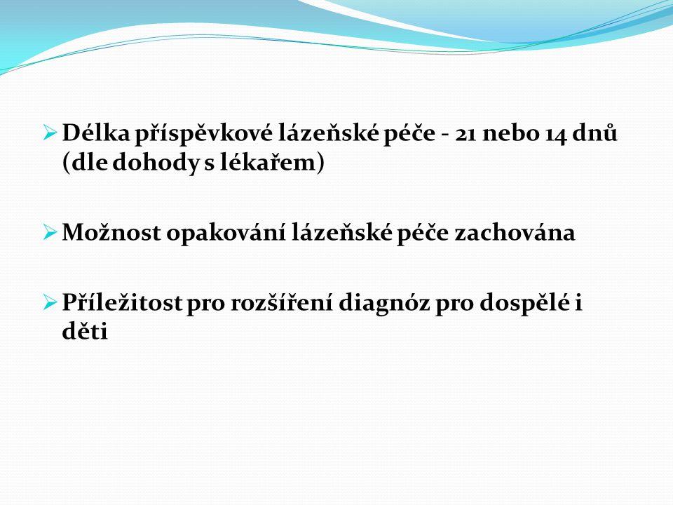  Délka příspěvkové lázeňské péče - 21 nebo 14 dnů (dle dohody s lékařem)  Možnost opakování lázeňské péče zachována  Příležitost pro rozšíření diag