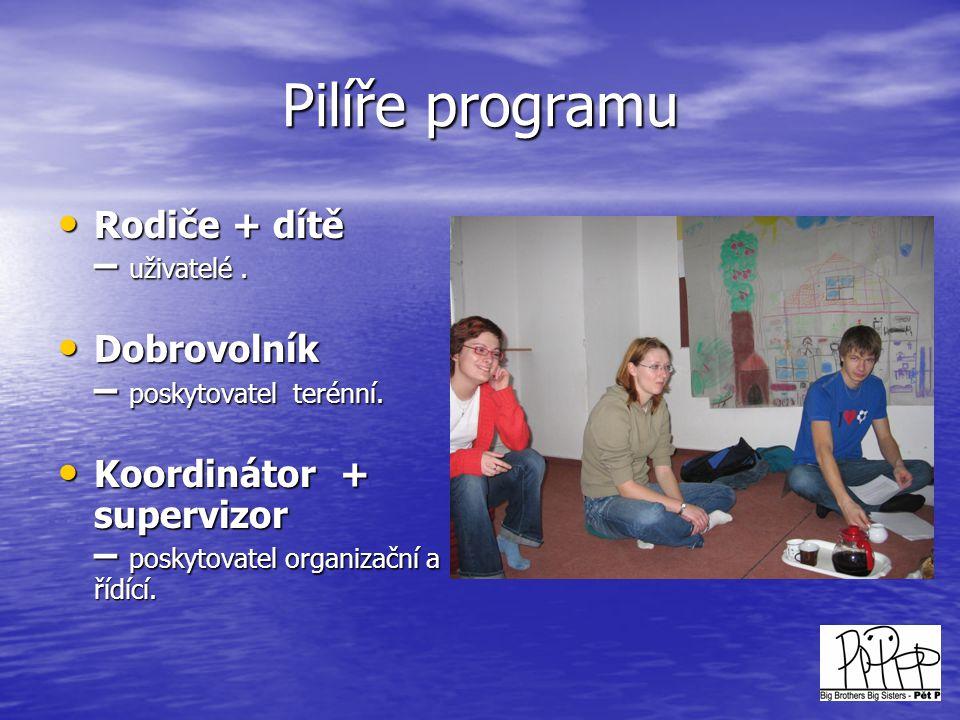 Pilíře programu • Rodiče + dítě – uživatelé. • Dobrovolník – poskytovatel terénní. • Koordinátor + supervizor – poskytovatel organizační a řídící.