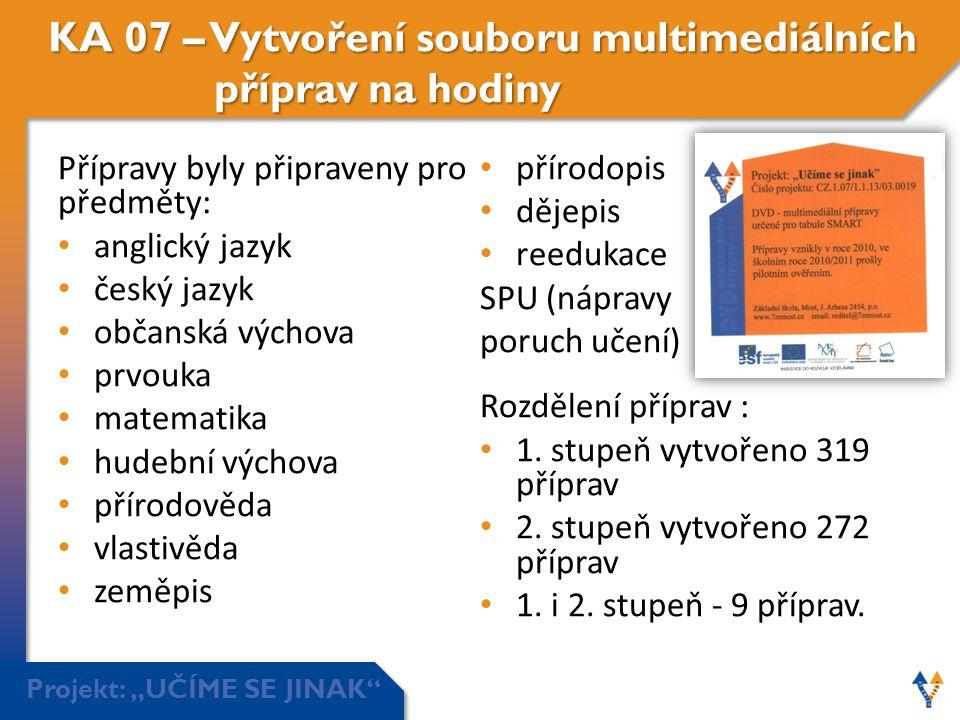 """Projekt: """"UČÍME SE JINAK"""" KA 07 – Vytvoření souboru multimediálních příprav na hodiny Přípravy byly připraveny pro předměty: • anglický jazyk • český"""
