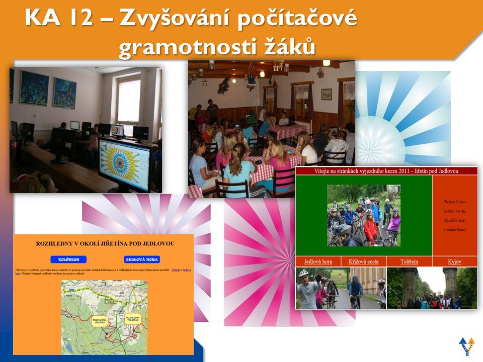 """Projekt: """"UČÍME SE JINAK"""" KA 12 – Zvyšování počítačové gramotnosti žáků"""