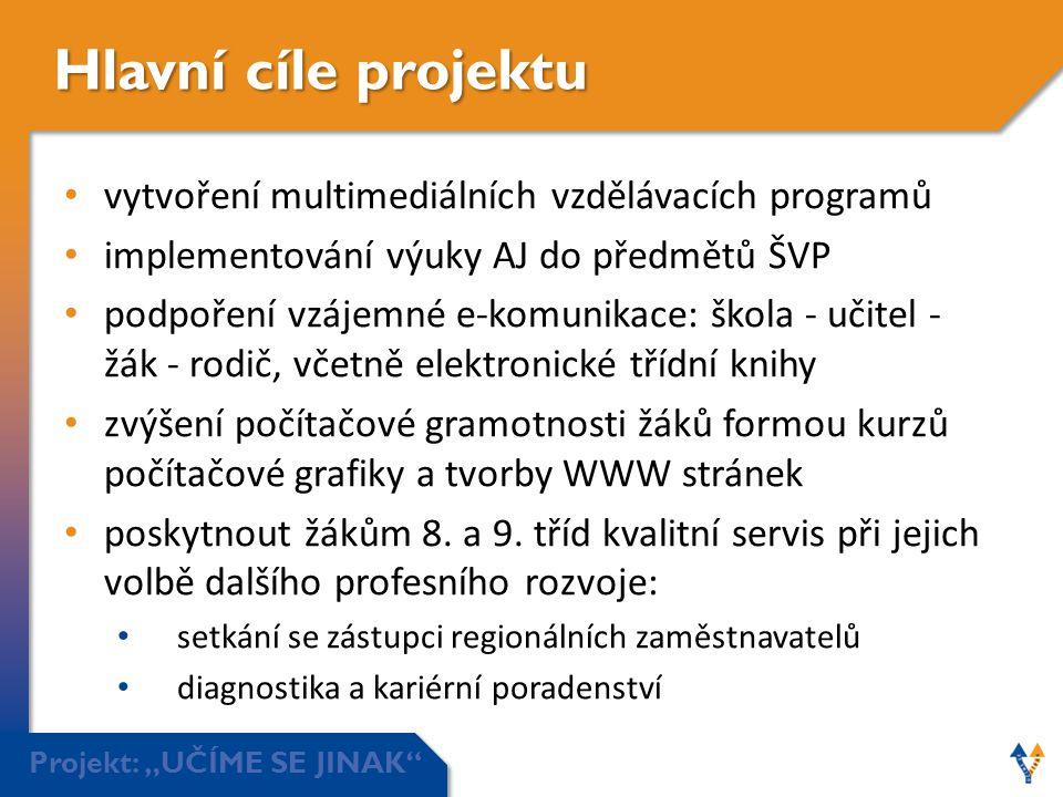"""Projekt: """"UČÍME SE JINAK"""" Hlavní cíle projektu • vytvoření multimediálních vzdělávacích programů • implementování výuky AJ do předmětů ŠVP • podpoření"""