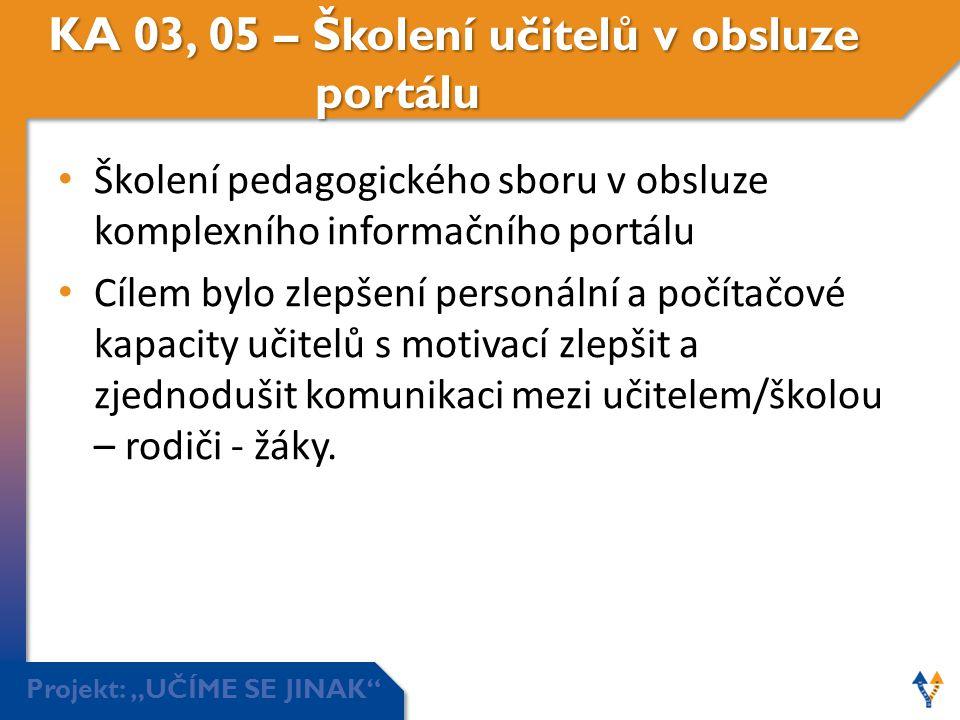 """Projekt: """"UČÍME SE JINAK"""" KA 03, 05 – Školení učitelů v obsluze portálu • Školení pedagogického sboru v obsluze komplexního informačního portálu • Cíl"""