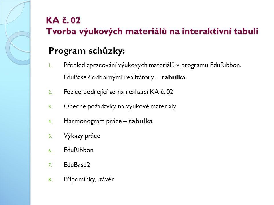 KA č. 02 Tvorba výukových materiálů na interaktivní tabuli Program schůzky: 1. Přehled zpracování výukových materiálů v programu EduRibbon, EduBase2 o