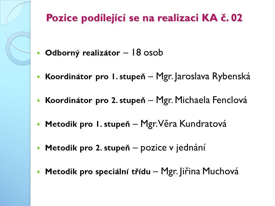 Pozice podílející se na realizaci KA č. 02  Odborný realizátor – 18 osob  Koordinátor pro 1. stupeň – Mgr. Jaroslava Rybenská  Koordinátor pro 2. s