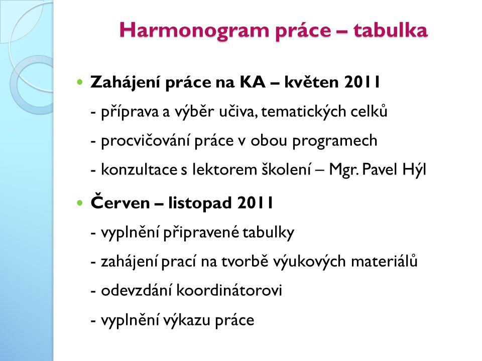 Harmonogram práce – tabulka  Zahájení práce na KA – květen 2011 - příprava a výběr učiva, tematických celků - procvičování práce v obou programech -