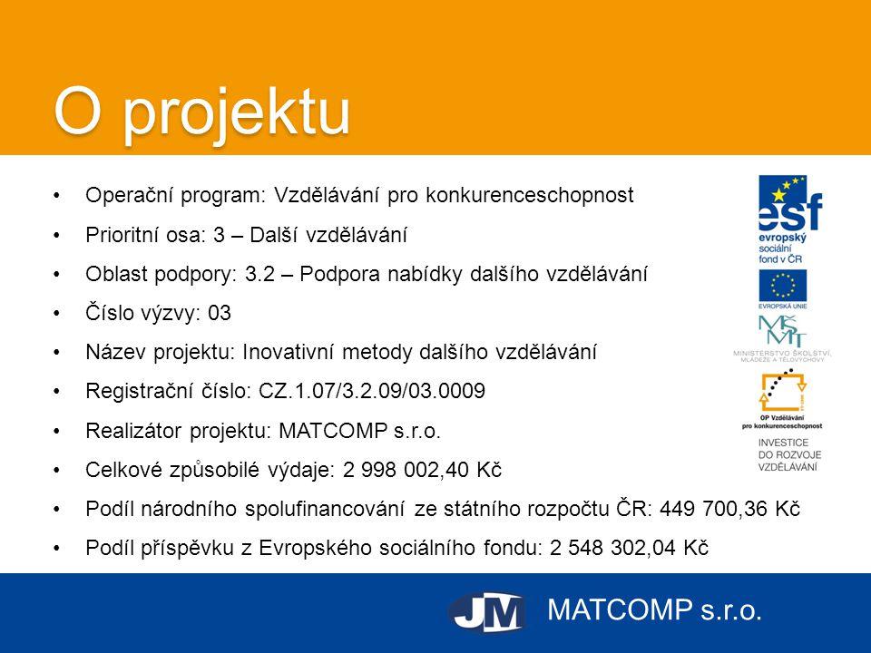 MATCOMP s.r.o. O projektu •Operační program: Vzdělávání pro konkurenceschopnost •Prioritní osa: 3 – Další vzdělávání •Oblast podpory: 3.2 – Podpora na