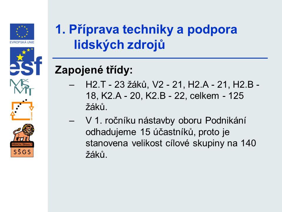 2.Tvorba a aplikace sešitů pro interaktivní tabuli 1.Ing.