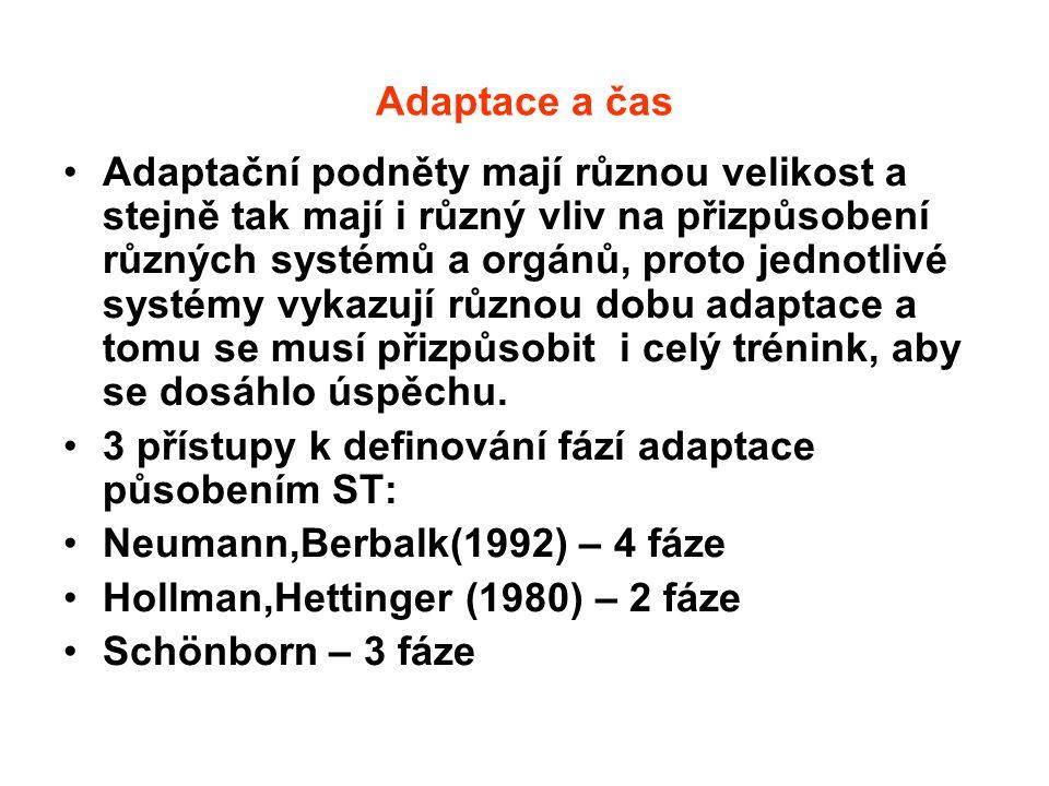 Adaptace a čas •Adaptační podněty mají různou velikost a stejně tak mají i různý vliv na přizpůsobení různých systémů a orgánů, proto jednotlivé systé