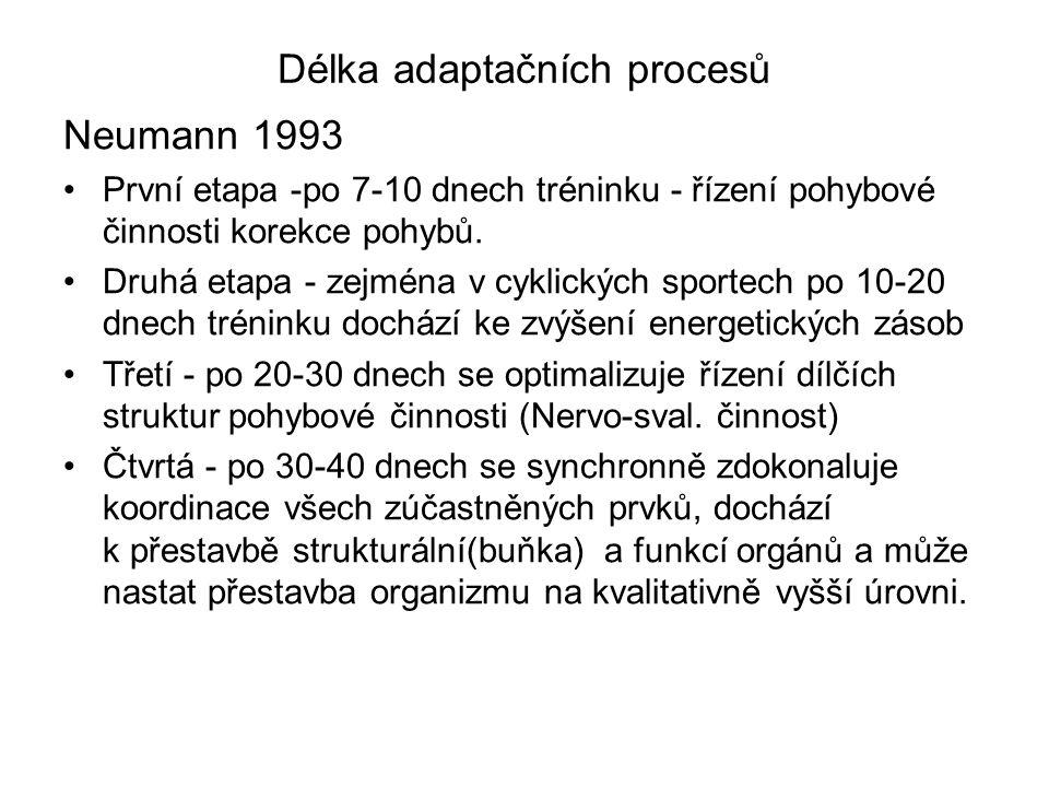 Délka adaptačních procesů Neumann 1993 •První etapa -po 7-10 dnech tréninku - řízení pohybové činnosti korekce pohybů. •Druhá etapa - zejména v cyklic