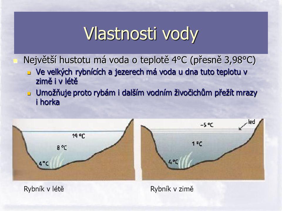 Vlastnosti vody  Největší hustotu má voda o teplotě 4°C (přesně 3,98°C)  Ve velkých rybnících a jezerech má voda u dna tuto teplotu v zimě i v létě