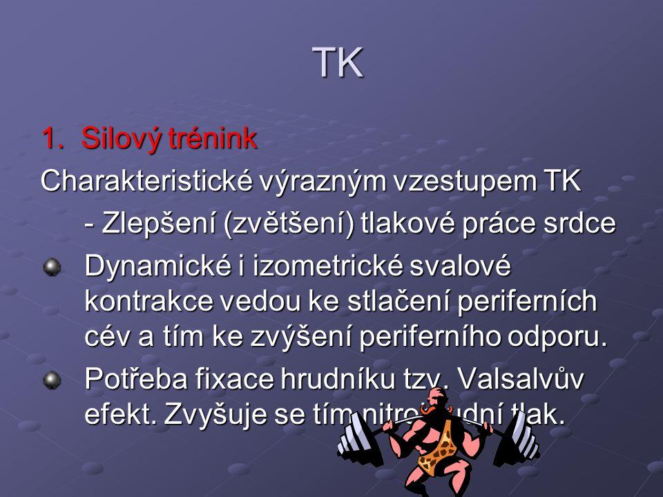 TK TK 1. Silový trénink Charakteristické výrazným vzestupem TK - Zlepšení (zvětšení) tlakové práce srdce Dynamické i izometrické svalové kontrakce ved
