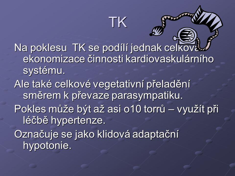 TK Na poklesu TK se podílí jednak celková ekonomizace činnosti kardiovaskulárního systému. Ale také celkové vegetativní přeladění směrem k převaze par