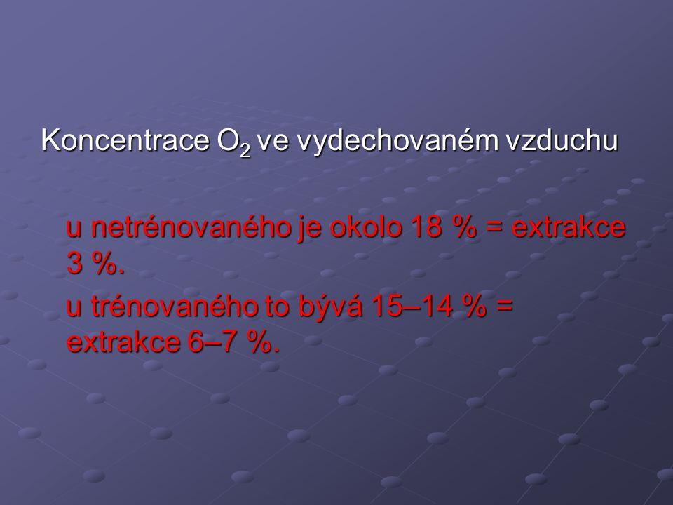 Koncentrace O 2 ve vydechovaném vzduchu u netrénovaného je okolo 18 % = extrakce 3 %. u netrénovaného je okolo 18 % = extrakce 3 %. u trénovaného to b