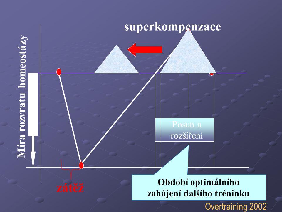 """2.Vazivová tkáň Dochází ke """"ztloustnutí elastických resp."""
