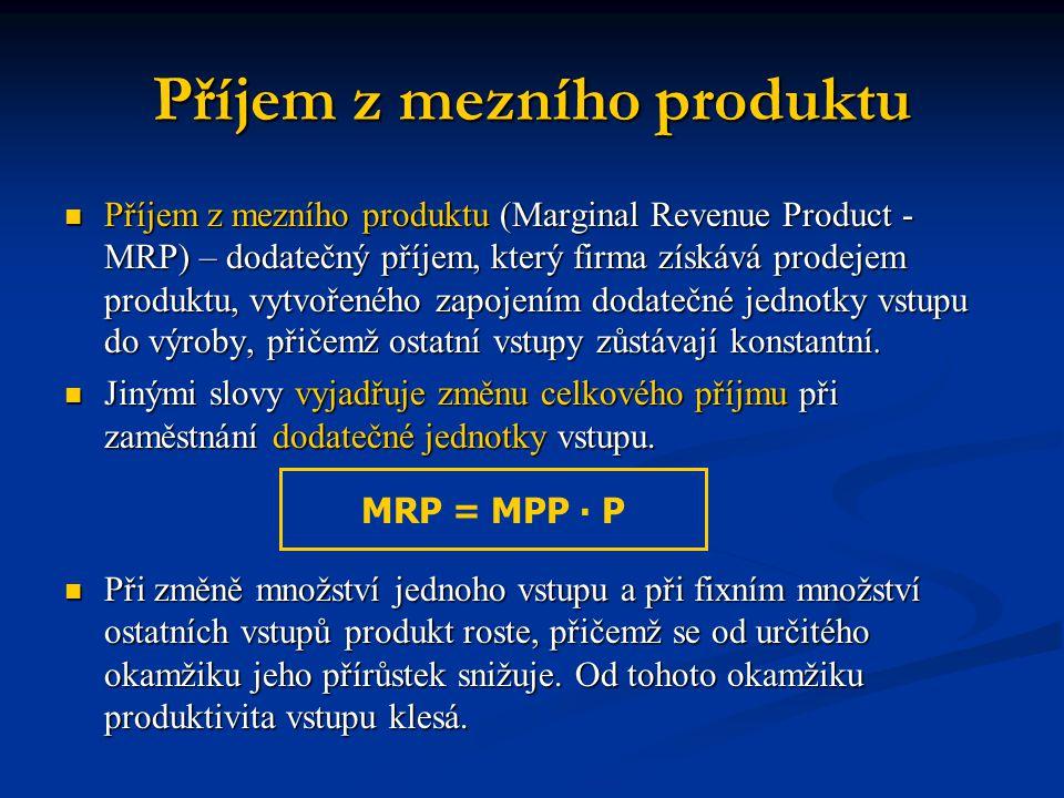 Příjem z mezního produktu  Příjem z mezního produktu (Marginal Revenue Product - MRP) – dodatečný příjem, který firma získává prodejem produktu, vytv