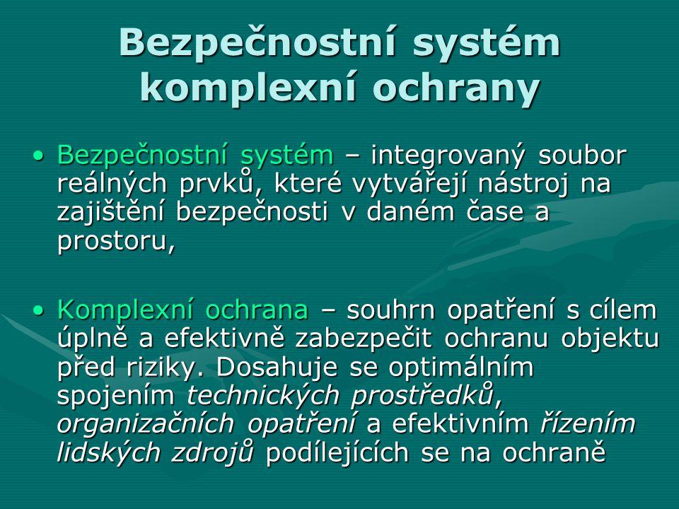 Bezpečnostní systém komplexní ochrany •Bezpečnostní systém – integrovaný soubor reálných prvků, které vytvářejí nástroj na zajištění bezpečnosti v dan