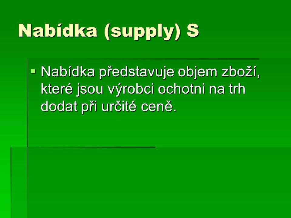 Nabídka (supply) S  Nabídka představuje objem zboží, které jsou výrobci ochotni na trh dodat při určité ceně.
