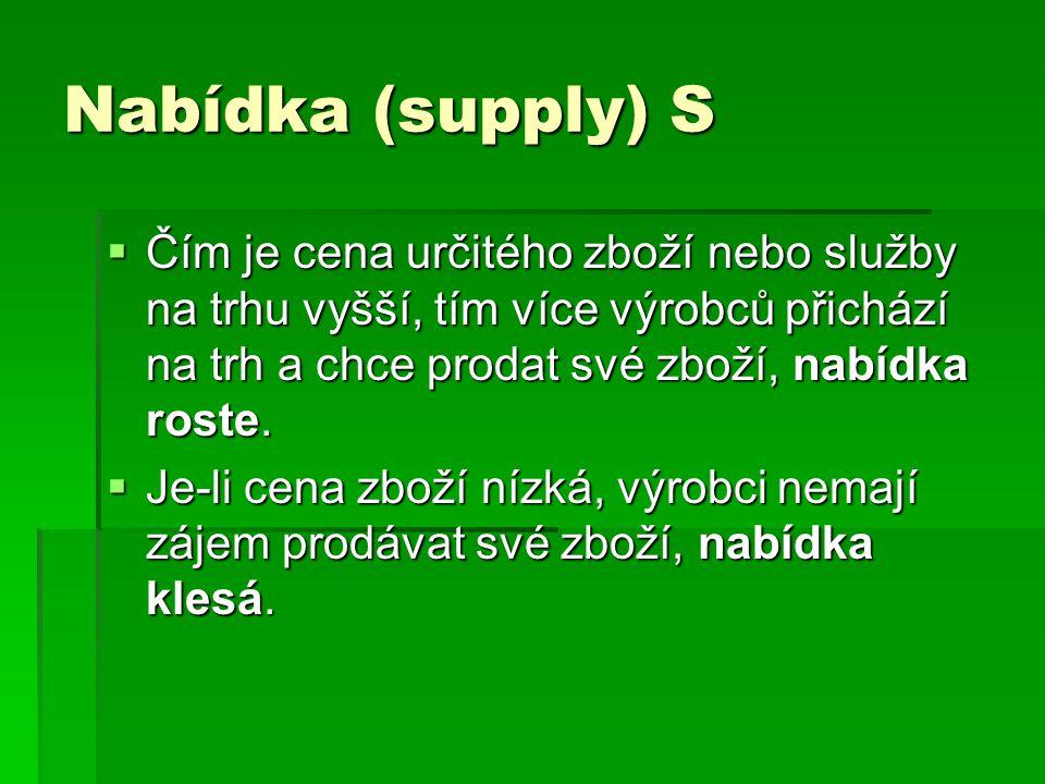 Nabídka (supply) S  Čím je cena určitého zboží nebo služby na trhu vyšší, tím více výrobců přichází na trh a chce prodat své zboží, nabídka roste. 