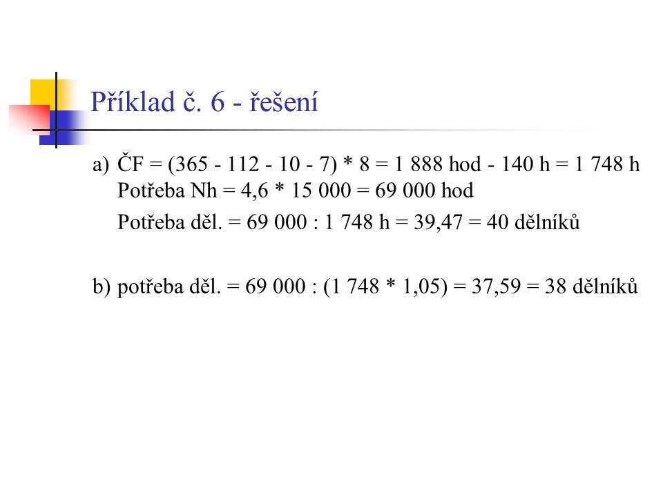 Příklad č. 6 - řešení a)ČF = (365 - 112 - 10 - 7) * 8 = 1 888 hod - 140 h = 1 748 h Potřeba Nh = 4,6 * 15 000 = 69 000 hod Potřeba děl. = 69 000 : 1 7