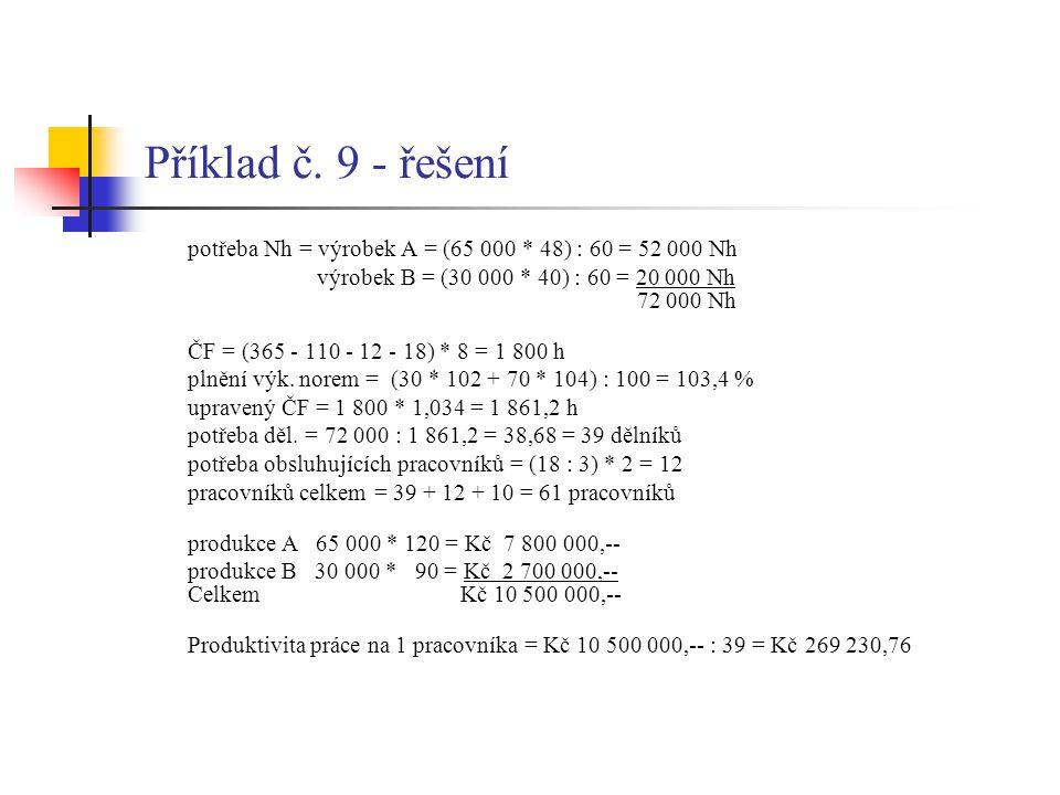 Příklad č. 9 - řešení potřeba Nh = výrobek A = (65 000 * 48) : 60 = 52 000 Nh výrobek B = (30 000 * 40) : 60 = 20 000 Nh 72 000 Nh ČF = (365 - 110 - 1