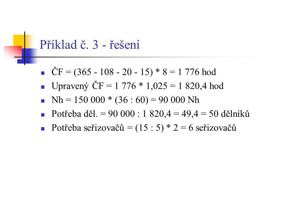Příklad č. 3 - řešení  ČF = (365 - 108 - 20 - 15) * 8 = 1 776 hod  Upravený ČF = 1 776 * 1,025 = 1 820,4 hod  Nh = 150 000 * (36 : 60) = 90 000 Nh