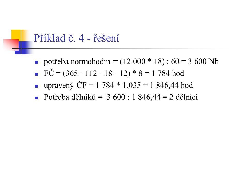 Příklad č. 4 - řešení  potřeba normohodin = (12 000 * 18) : 60 = 3 600 Nh  FČ = (365 - 112 - 18 - 12) * 8 = 1 784 hod  upravený ČF = 1 784 * 1,035