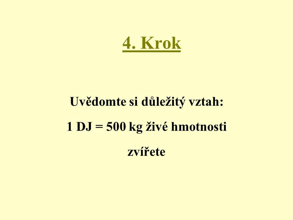 4. Krok Uvědomte si důležitý vztah: 1 DJ = 500 kg živé hmotnosti zvířete