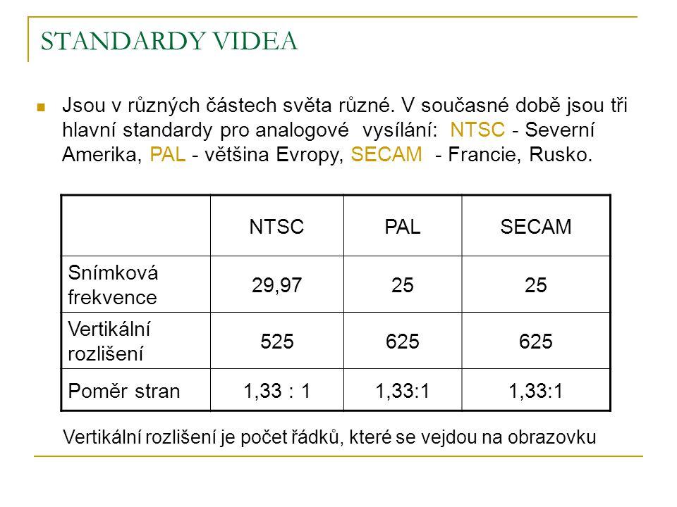 STANDARDY VIDEA NTSCPALSECAM Snímková frekvence 29,9725 Vertikální rozlišení 525625 Poměr stran1,33 : 1 Vertikální rozlišení je počet řádků, které se