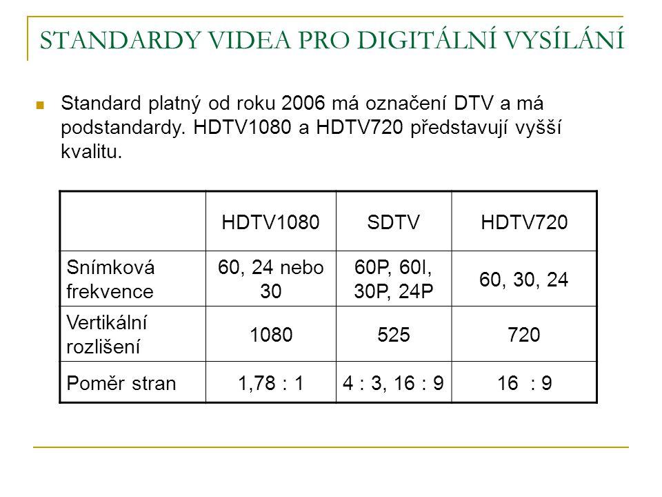 STANDARDY VIDEA PRO DIGITÁLNÍ VYSÍLÁNÍ HDTV1080SDTVHDTV720 Snímková frekvence 60, 24 nebo 30 60P, 60I, 30P, 24P 60, 30, 24 Vertikální rozlišení 108052