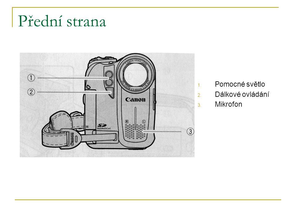 Přední strana 1. Pomocné světlo 2. Dálkové ovládání 3. Mikrofon
