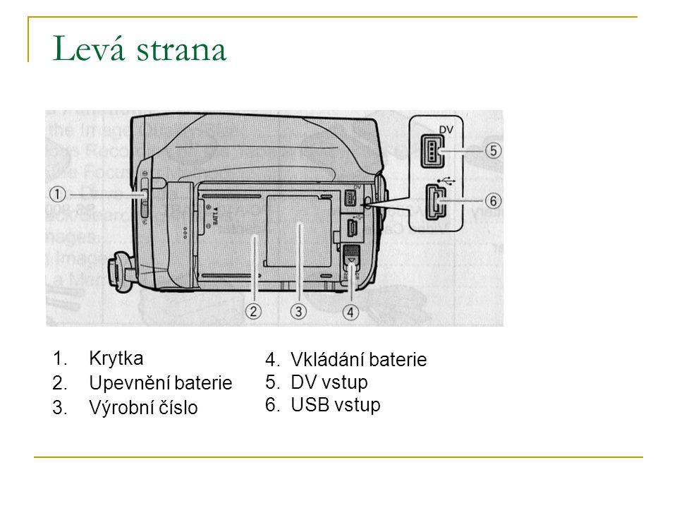 Levá strana 1.Krytka 2.Upevnění baterie 3.Výrobní číslo 4.Vkládání baterie 5.DV vstup 6.USB vstup