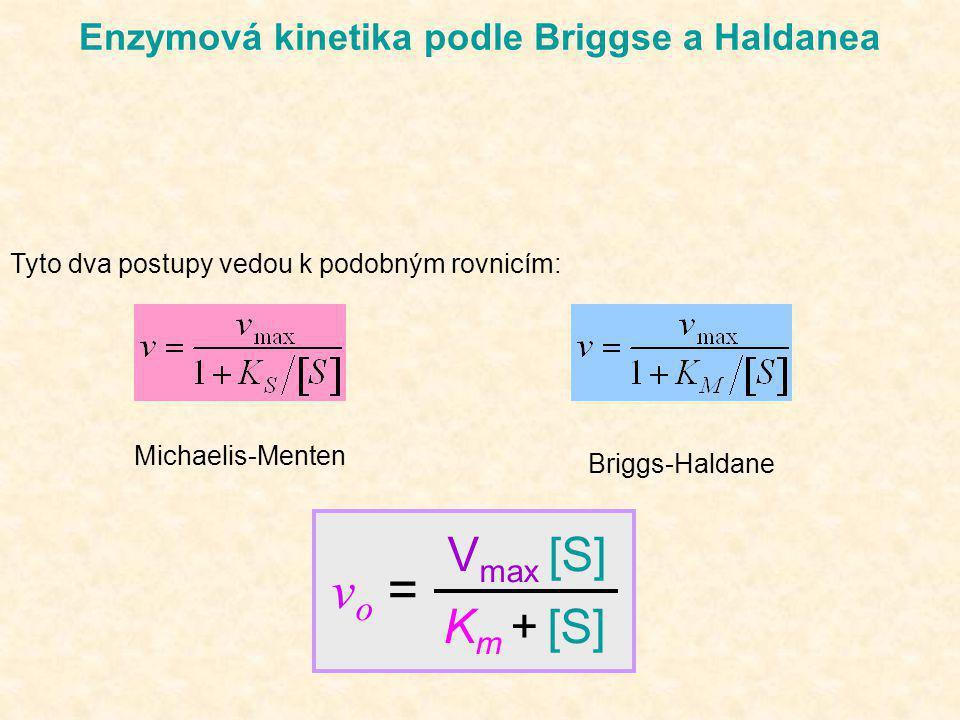 Enzymová kinetika podle Briggse a Haldanea Tyto dva postupy vedou k podobným rovnicím: Michaelis-Menten Briggs-Haldane v o = V max [S] K m + [S]