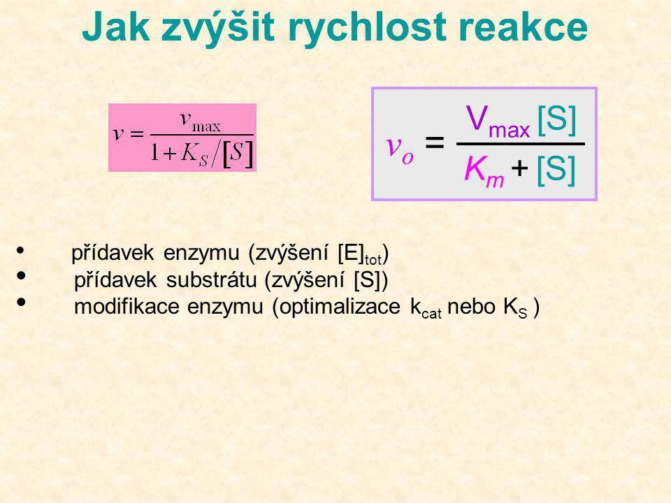 Jak zvýšit rychlost reakce • přídavek enzymu (zvýšení [E] tot ) • přídavek substrátu (zvýšení [S]) • modifikace enzymu (optimalizace k cat nebo K S )